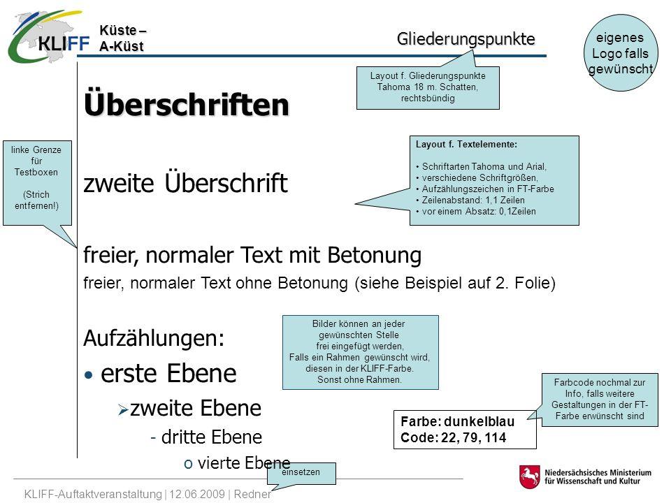 Überschriften zweite Überschrift freier, normaler Text mit Betonung