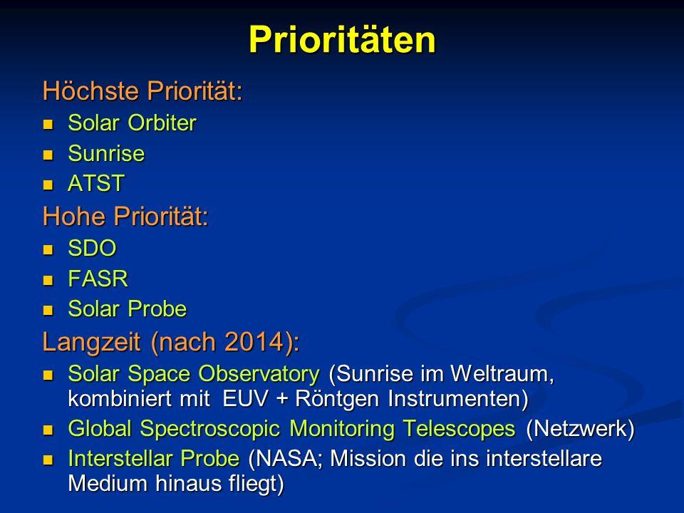 Prioritäten Höchste Priorität: Hohe Priorität: Langzeit (nach 2014):