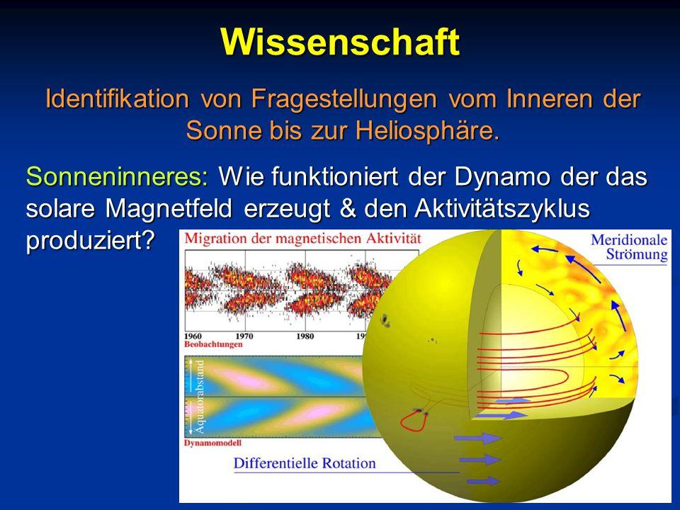 Wissenschaft Identifikation von Fragestellungen vom Inneren der Sonne bis zur Heliosphäre.