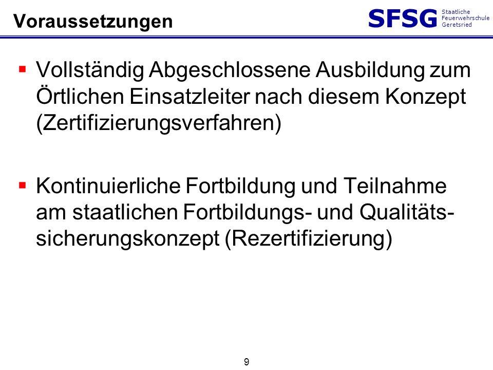 Voraussetzungen Vollständig Abgeschlossene Ausbildung zum Örtlichen Einsatzleiter nach diesem Konzept (Zertifizierungsverfahren)