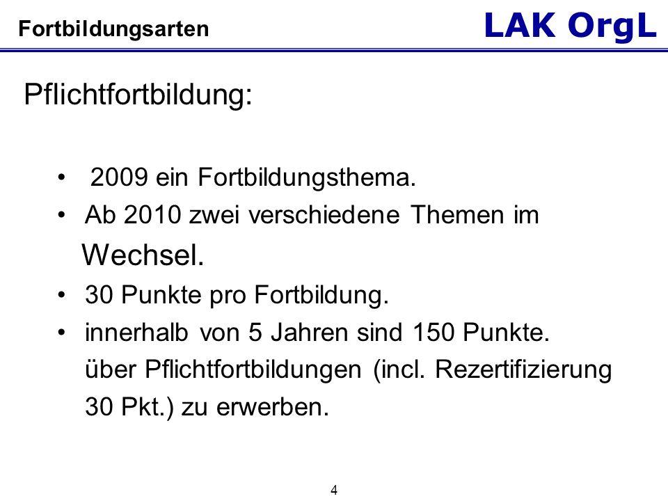 Pflichtfortbildung: Wechsel. 2009 ein Fortbildungsthema.