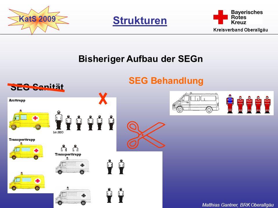  Strukturen Bisheriger Aufbau der SEGn SEG Behandlung SEG Sanität