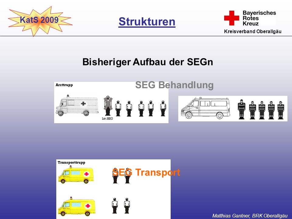 Strukturen Bisheriger Aufbau der SEGn SEG Behandlung SEG Transport