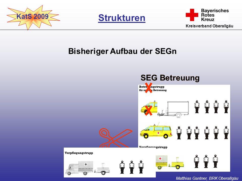  Strukturen Bisheriger Aufbau der SEGn SEG Betreuung SEG Betreuung