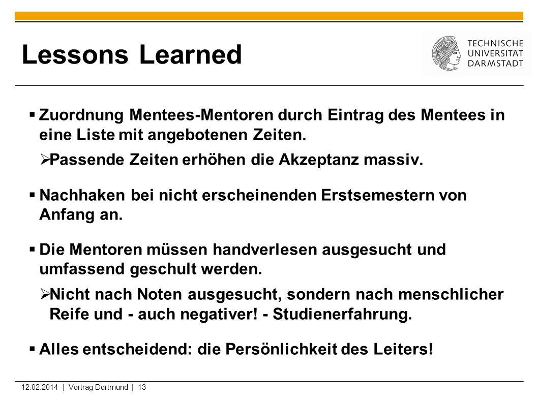 Lessons Learned Zuordnung Mentees-Mentoren durch Eintrag des Mentees in eine Liste mit angebotenen Zeiten.