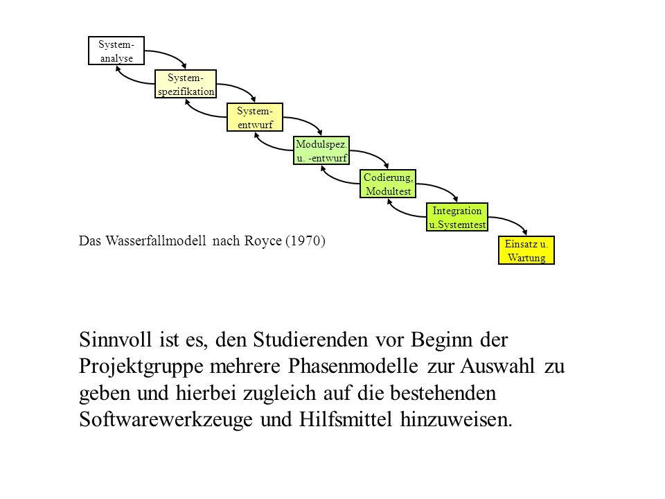 System- analyse. System- spezifikation. System- entwurf. Modulspez. u. -entwurf. Codierung, Modultest.