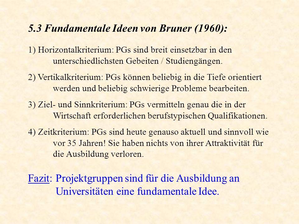 5.3 Fundamentale Ideen von Bruner (1960):