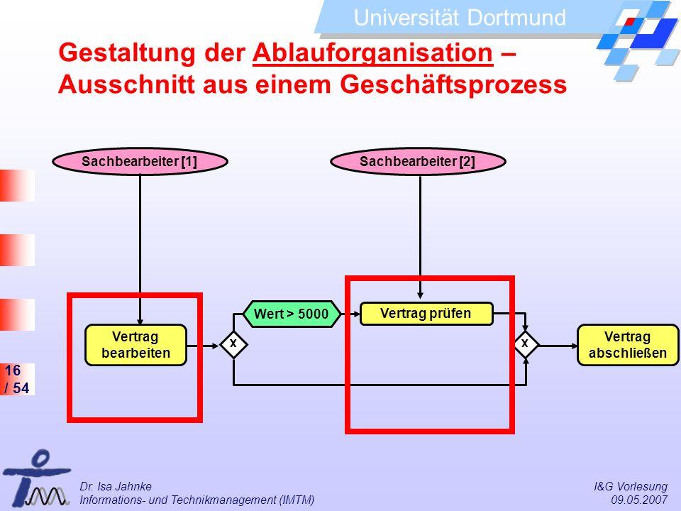 Gestaltung der Ablauforganisation – Ausschnitt aus einem Geschäftsprozess
