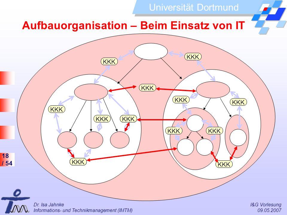 Aufbauorganisation – Beim Einsatz von IT