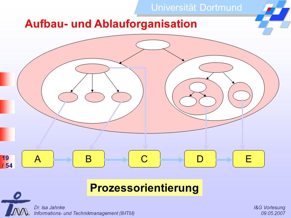 Aufbau- und Ablauforganisation