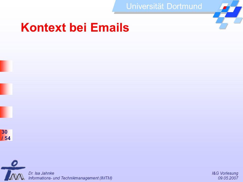 Kontext bei Emails Dr. Isa Jahnke I&G Vorlesung