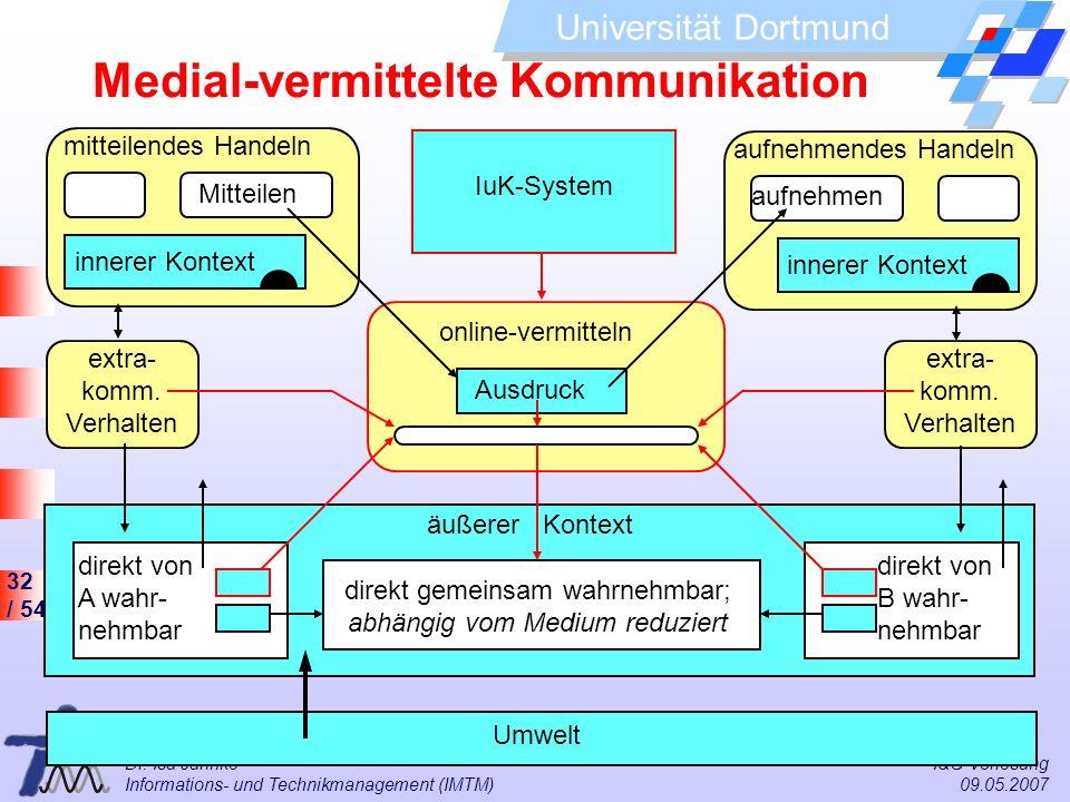 Medial-vermittelte Kommunikation