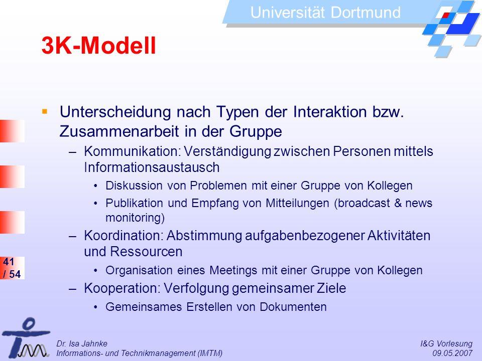 3K-Modell Unterscheidung nach Typen der Interaktion bzw. Zusammenarbeit in der Gruppe.