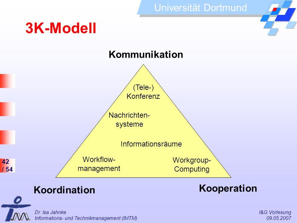 3K-Modell Kommunikation Kooperation Koordination (Tele-) Konferenz