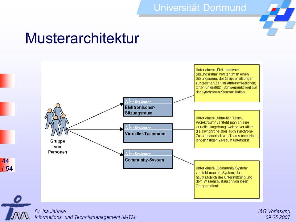 Musterarchitektur Dr. Isa Jahnke I&G Vorlesung