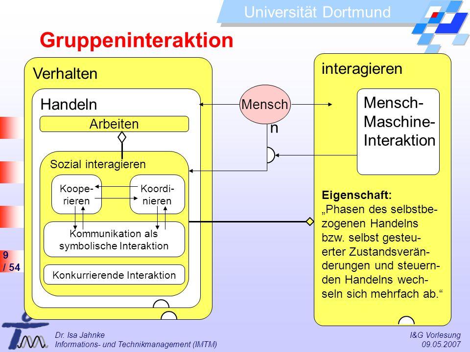 Gruppeninteraktion interagieren Verhalten Handeln Mensch- Maschine-