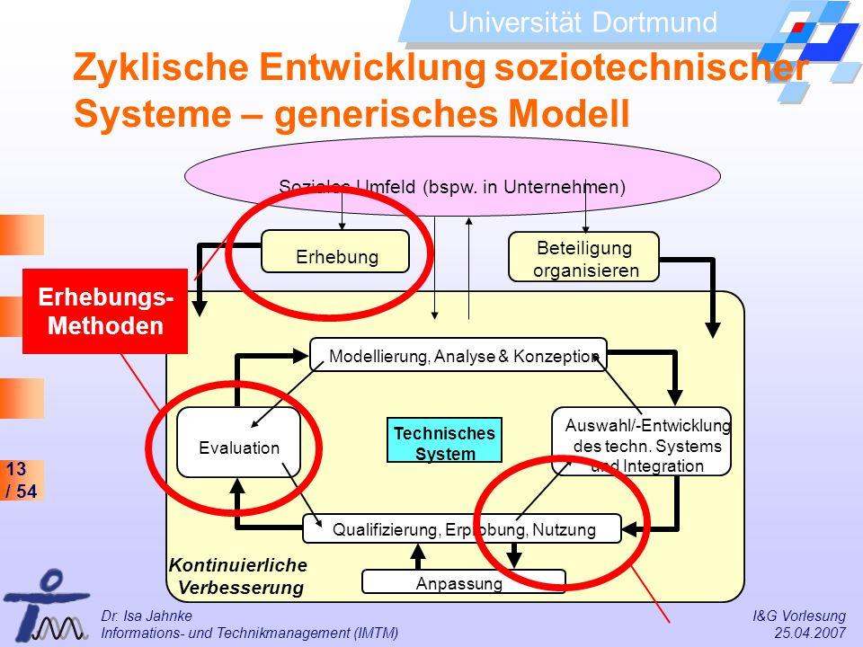 Zyklische Entwicklung soziotechnischer Systeme – generisches Modell