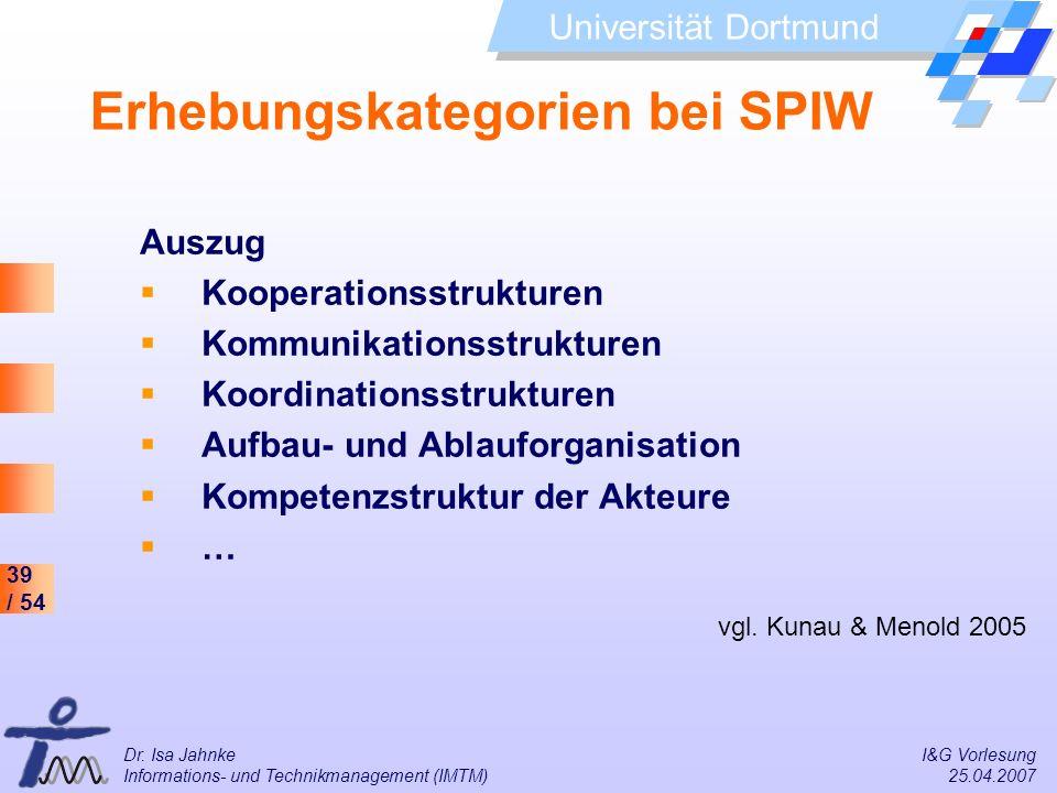 Erhebungskategorien bei SPIW