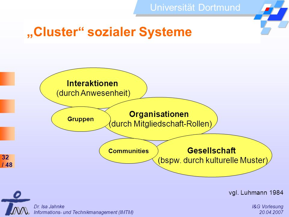 """Cluster sozialer Systeme"