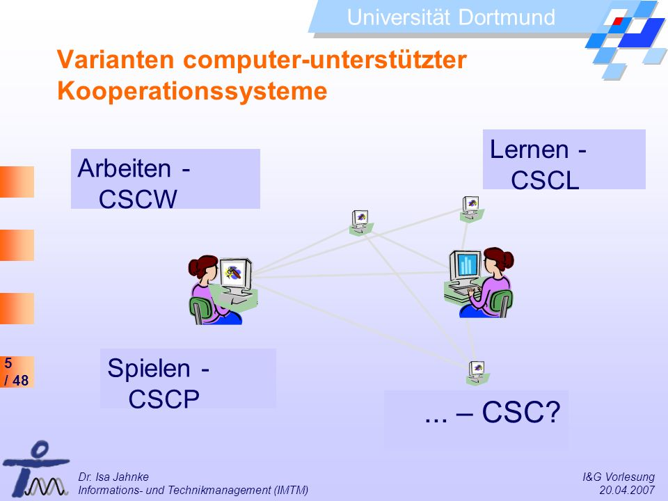 Varianten computer-unterstützter Kooperationssysteme