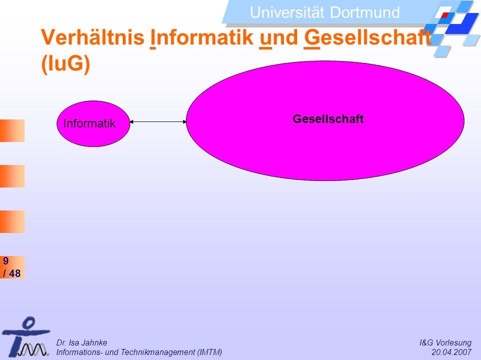 Verhältnis Informatik und Gesellschaft (IuG)