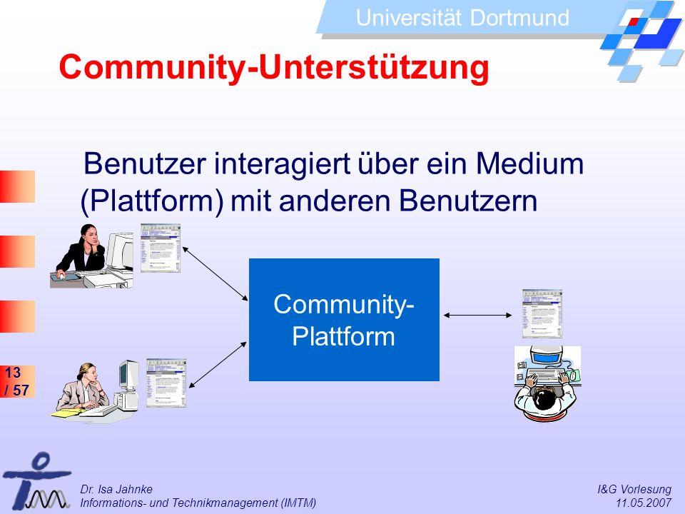 Community-Unterstützung
