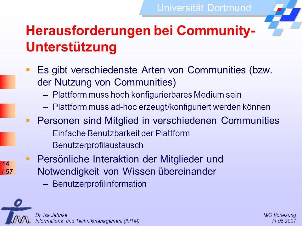 Herausforderungen bei Community-Unterstützung