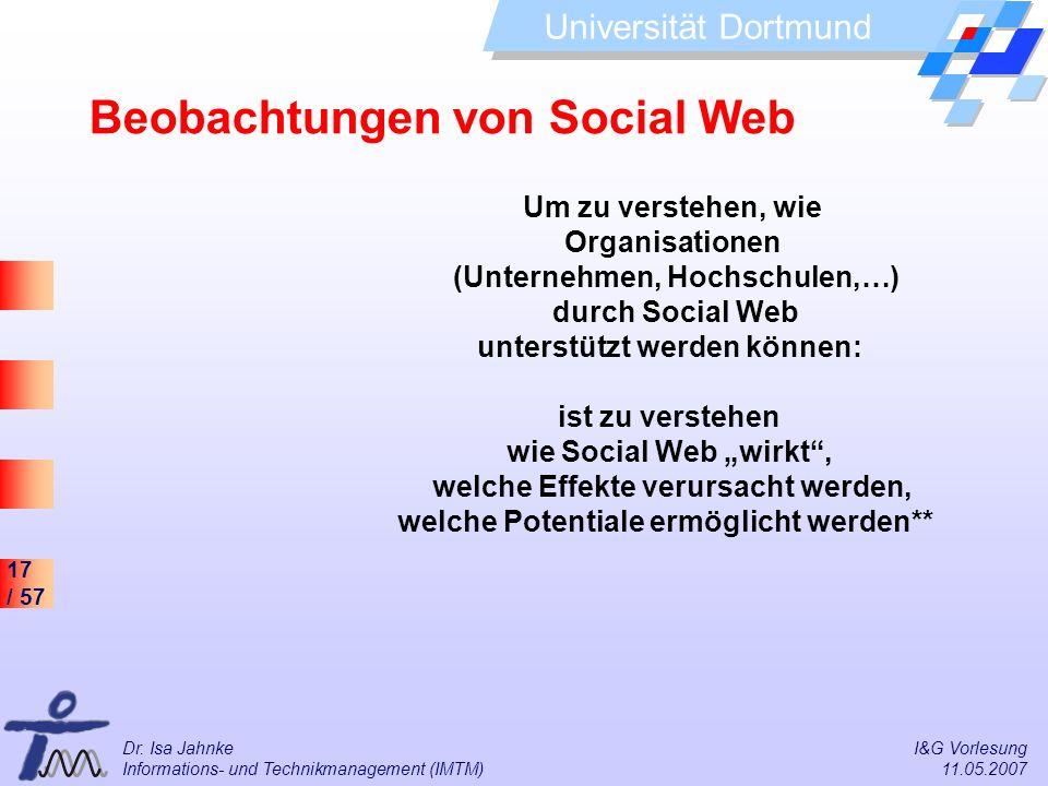 Beobachtungen von Social Web