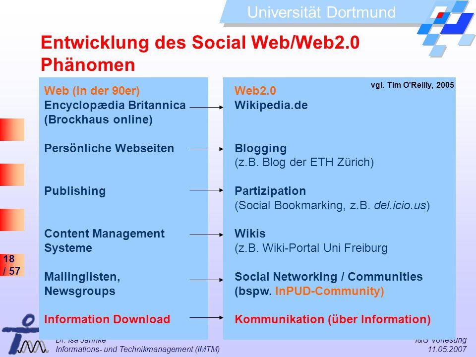 Entwicklung des Social Web/Web2.0 Phänomen