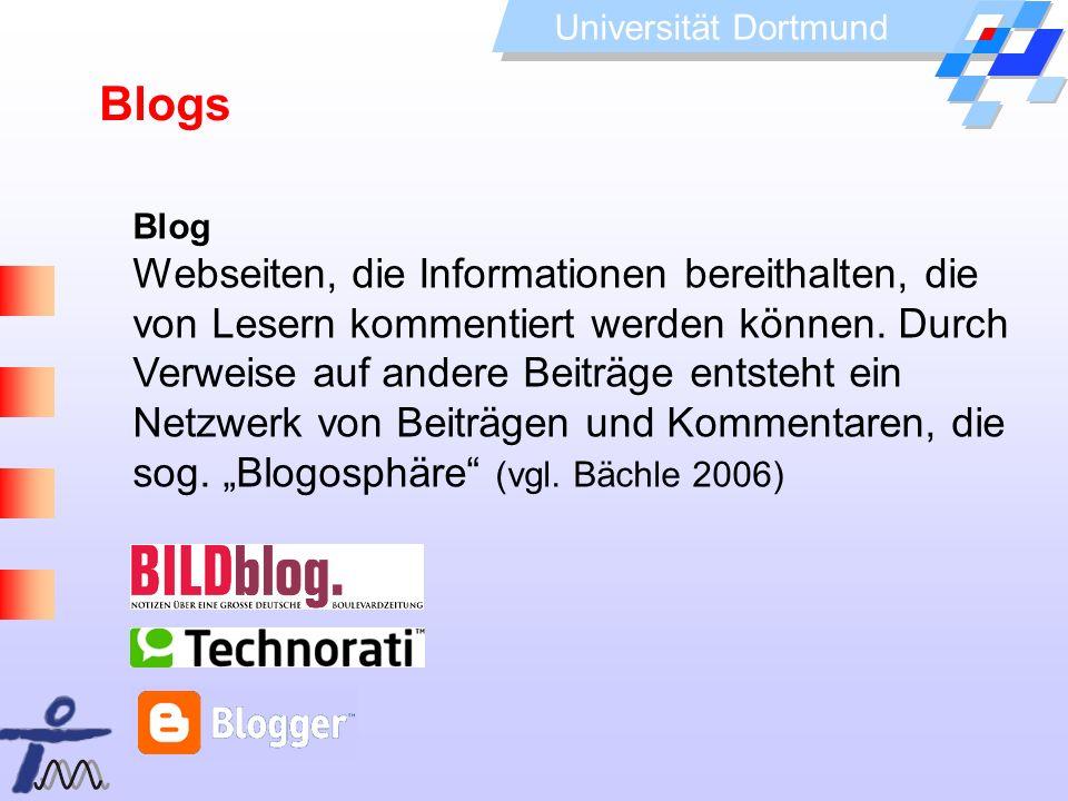 BlogsBlog.