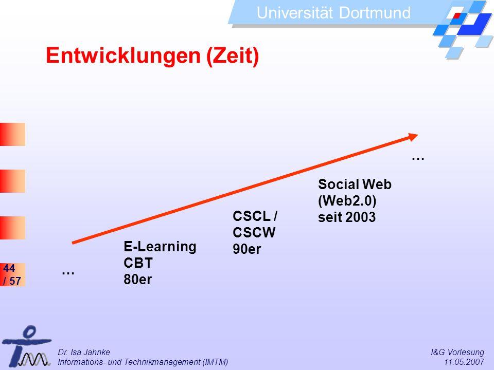 Entwicklungen (Zeit) … Social Web (Web2.0) seit 2003 CSCL / CSCW 90er