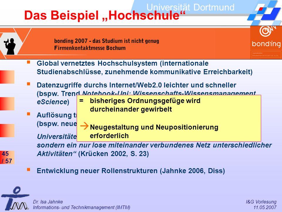 """Das Beispiel """"Hochschule Hochschulische Veränderungsprozesse"""
