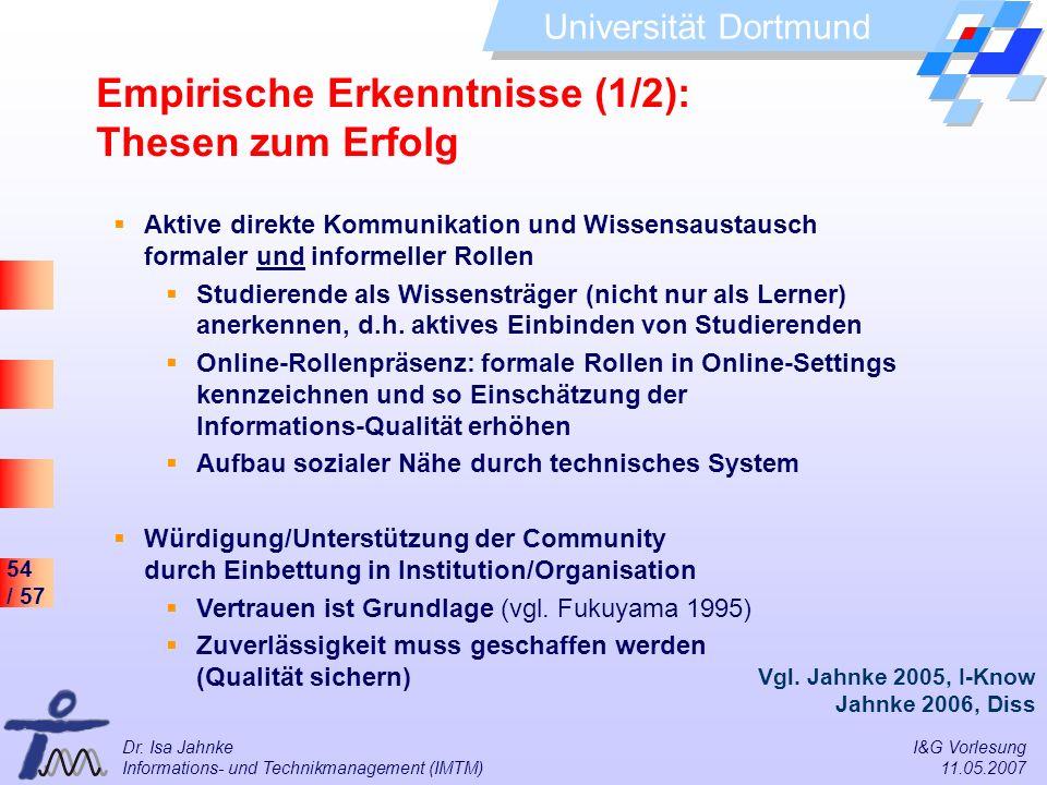 Empirische Erkenntnisse (1/2): Thesen zum Erfolg