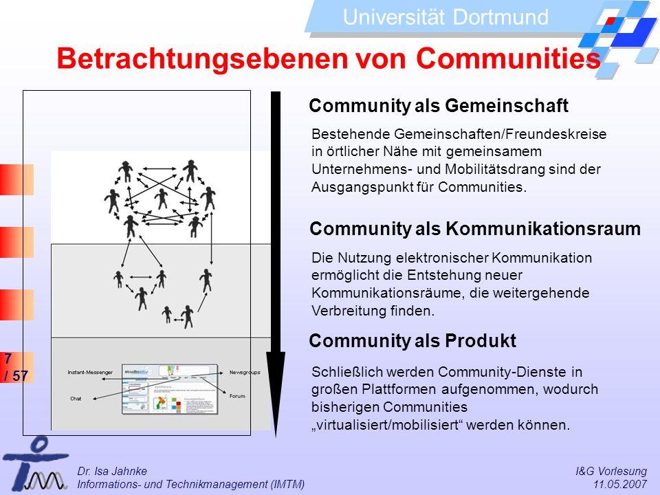 Betrachtungsebenen von Communities