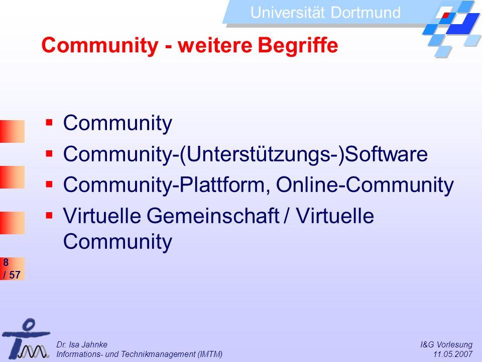 Community - weitere Begriffe