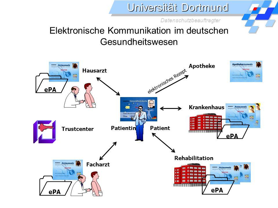 Elektronische Kommunikation im deutschen Gesundheitswesen