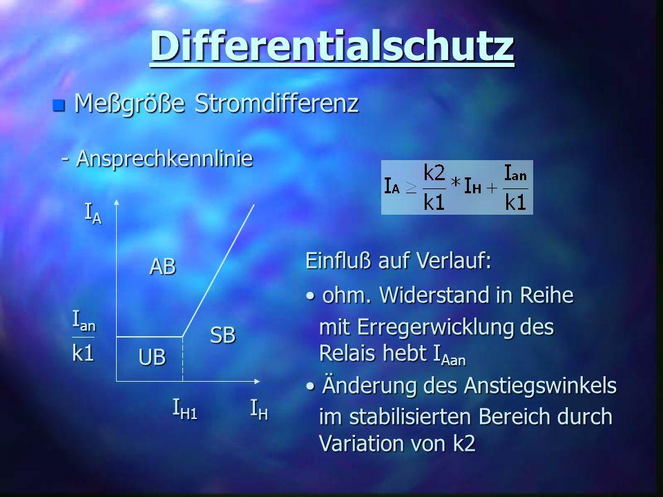 Differentialschutz Meßgröße Stromdifferenz - Ansprechkennlinie IA