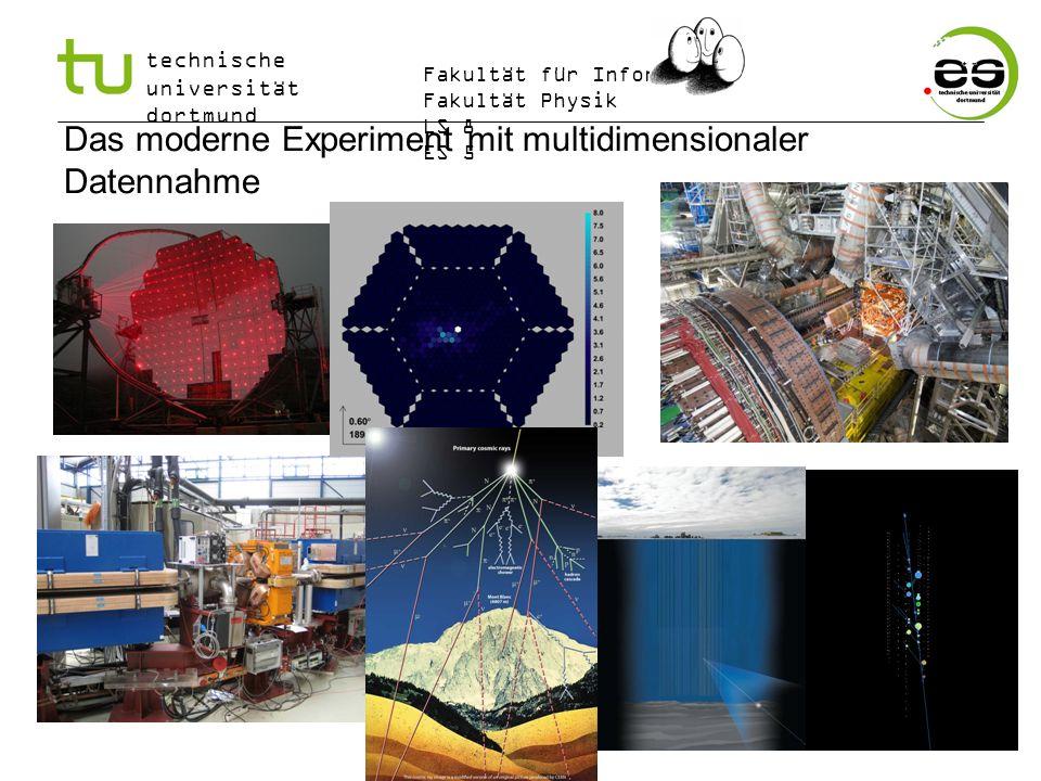 Das moderne Experiment mit multidimensionaler Datennahme