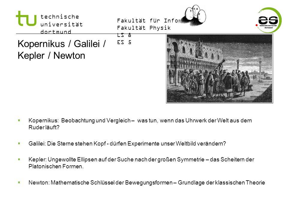 Kopernikus / Galilei / Kepler / Newton