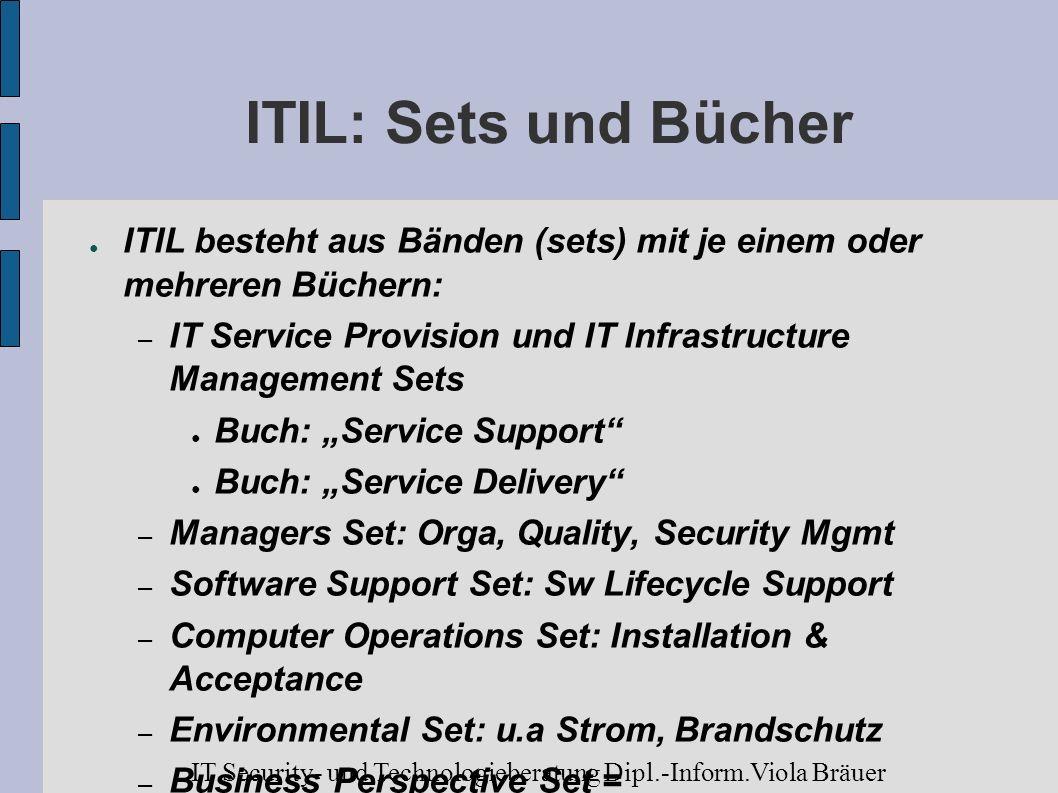 ITIL: Sets und Bücher ITIL besteht aus Bänden (sets) mit je einem oder mehreren Büchern:
