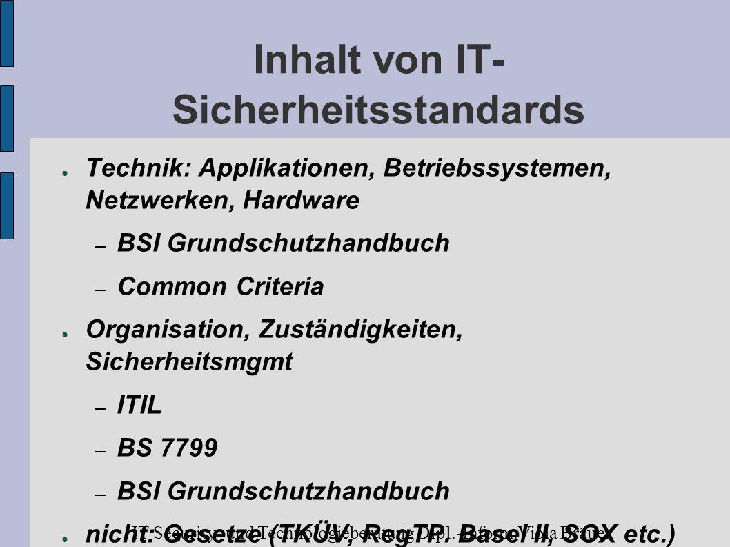 Inhalt von IT- Sicherheitsstandards
