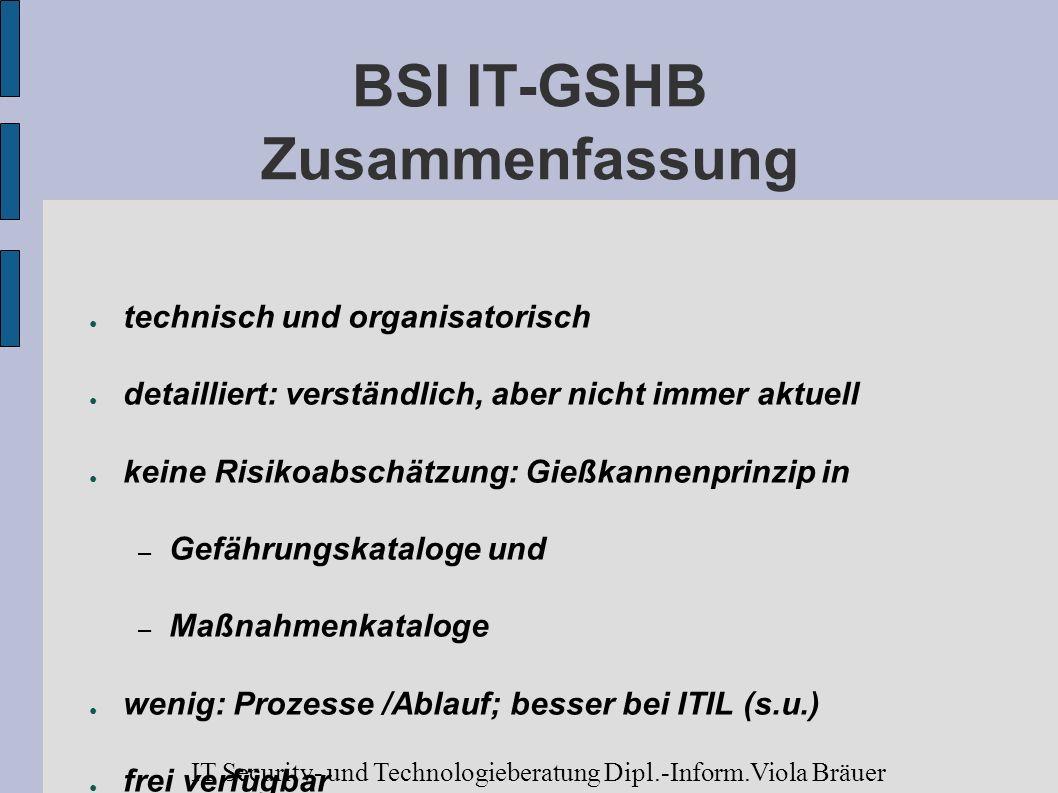 BSI IT-GSHB Zusammenfassung