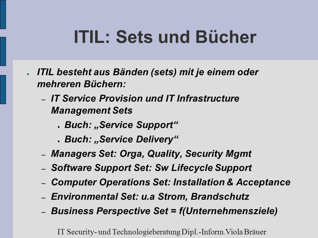 ITIL: Sets und BücherITIL besteht aus Bänden (sets) mit je einem oder mehreren Büchern: