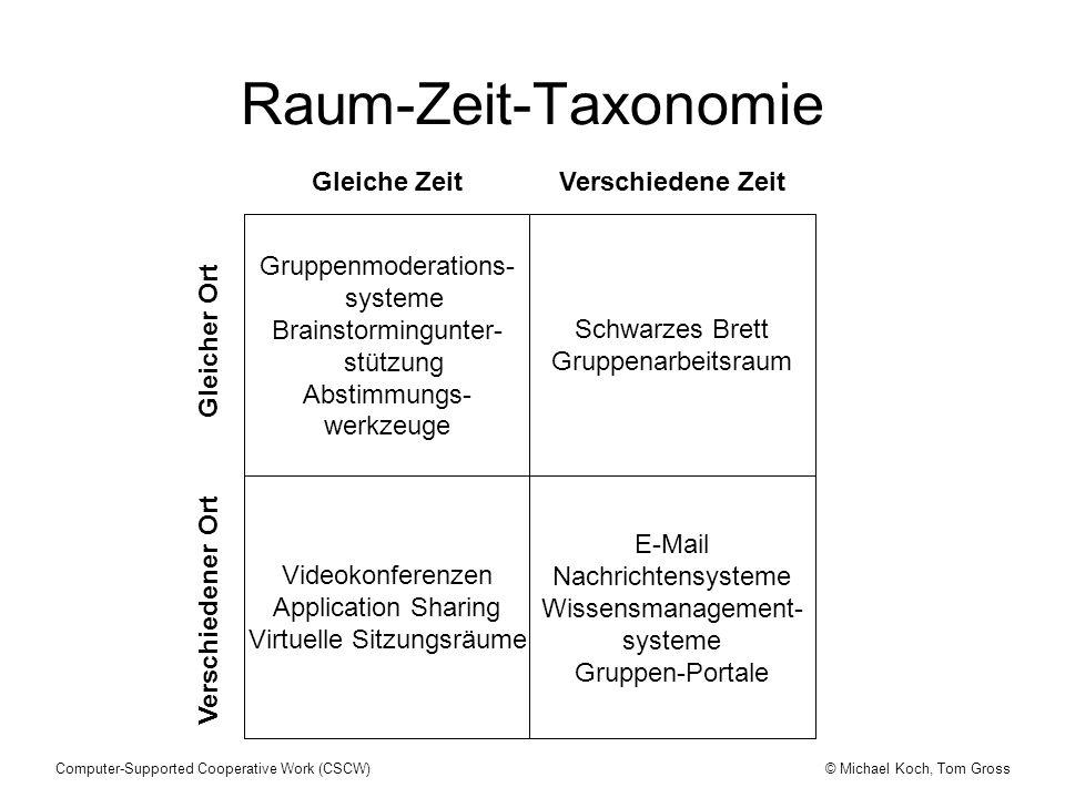 Raum-Zeit-Taxonomie Gleiche Zeit Verschiedene Zeit Gleicher Ort