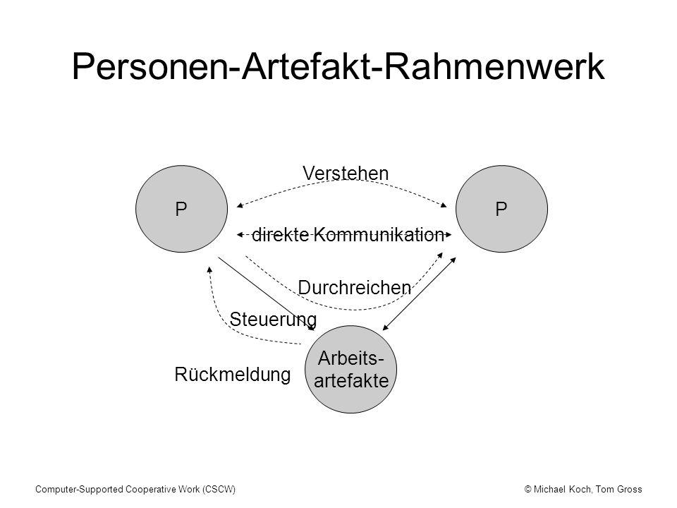 Personen-Artefakt-Rahmenwerk