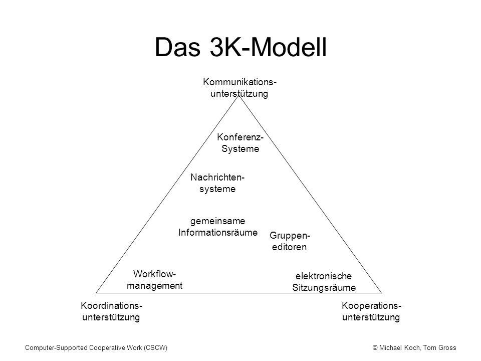 Das 3K-Modell Kommunikations- unterstützung