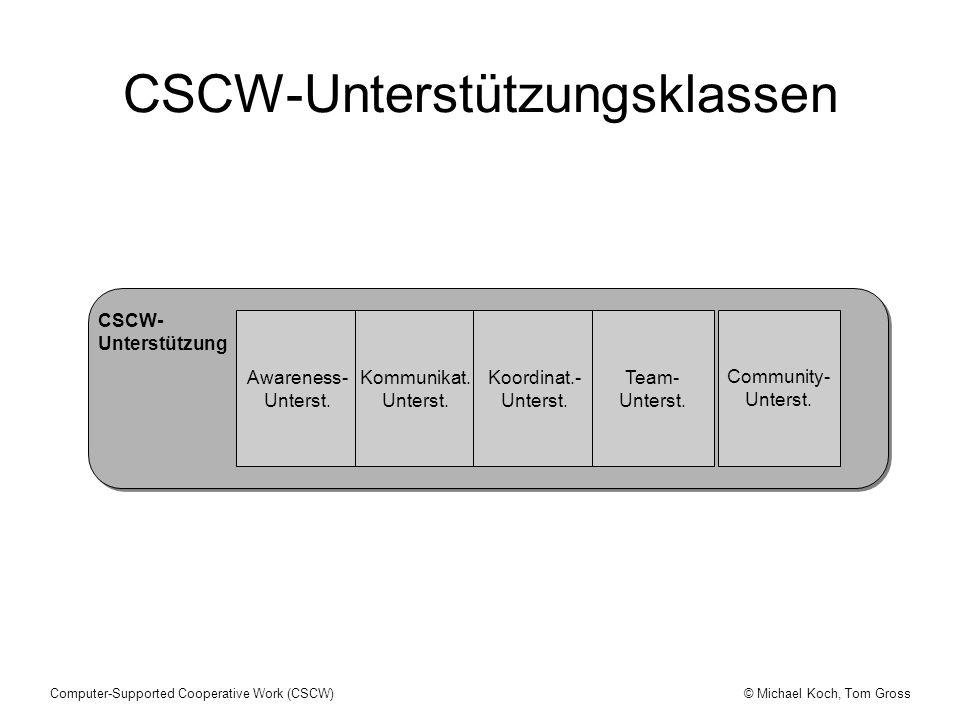 CSCW-Unterstützungsklassen