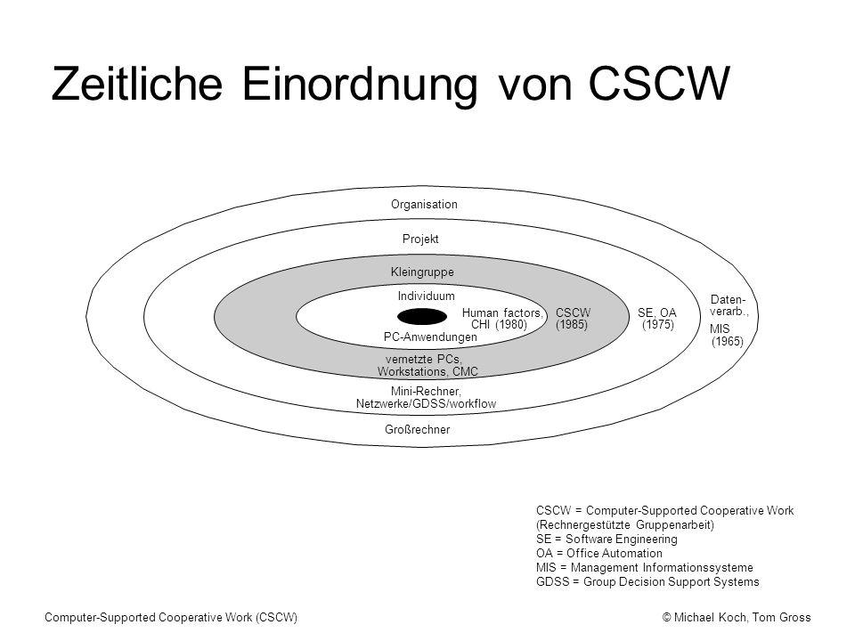 Zeitliche Einordnung von CSCW