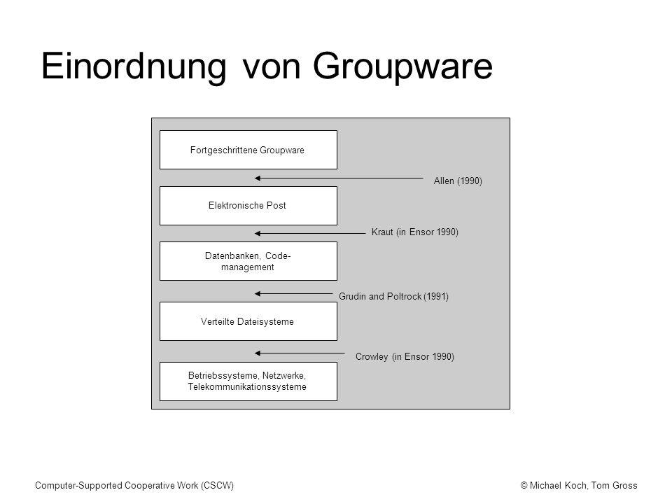 Einordnung von Groupware