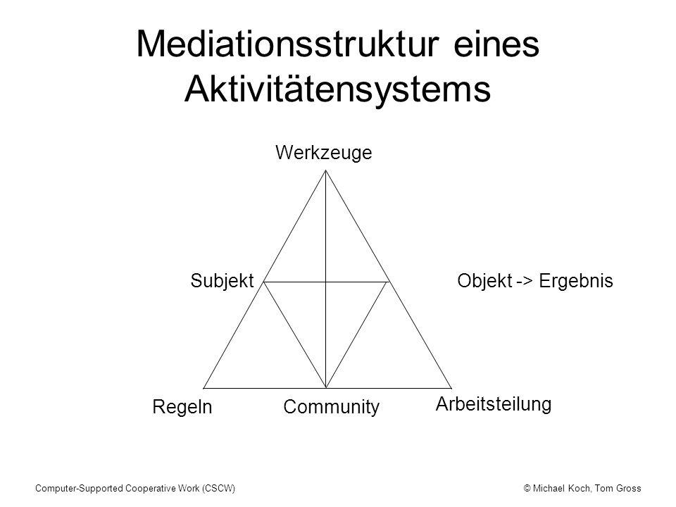Mediationsstruktur eines Aktivitätensystems